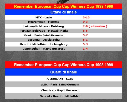remembercupcup9898quarti.jpg