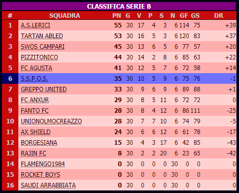 classifica_2019-03-16.png