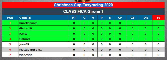ChristmasCupEasyracing2020g1.png