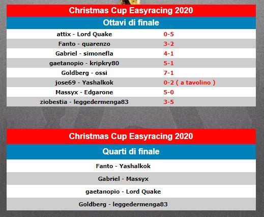 ChristmasCupEasyracing2020quarti.jpg