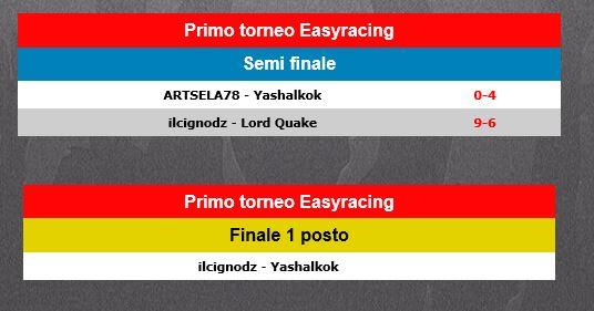 easyrancingfinale.jpg
