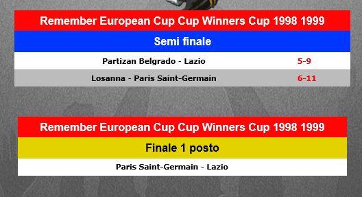 remembercupcup9898finale.jpg