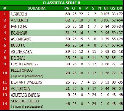 SerieB.jpg