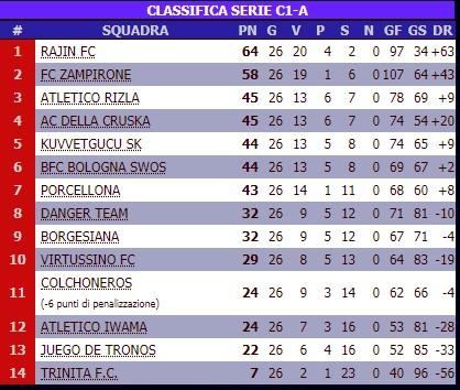 SerieC.jpg